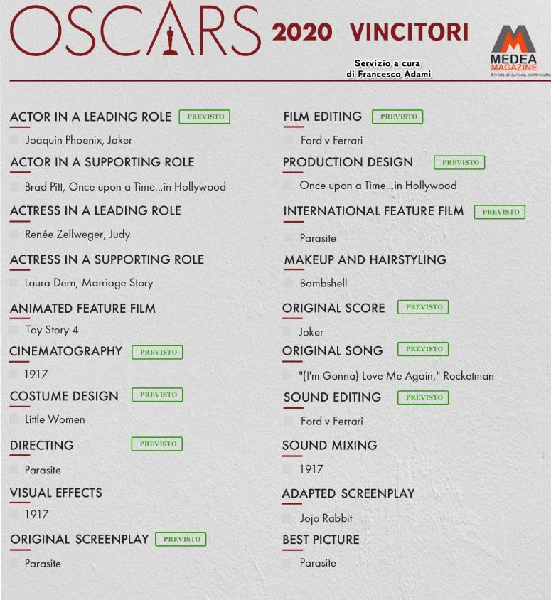Oscars 2020 Ballot